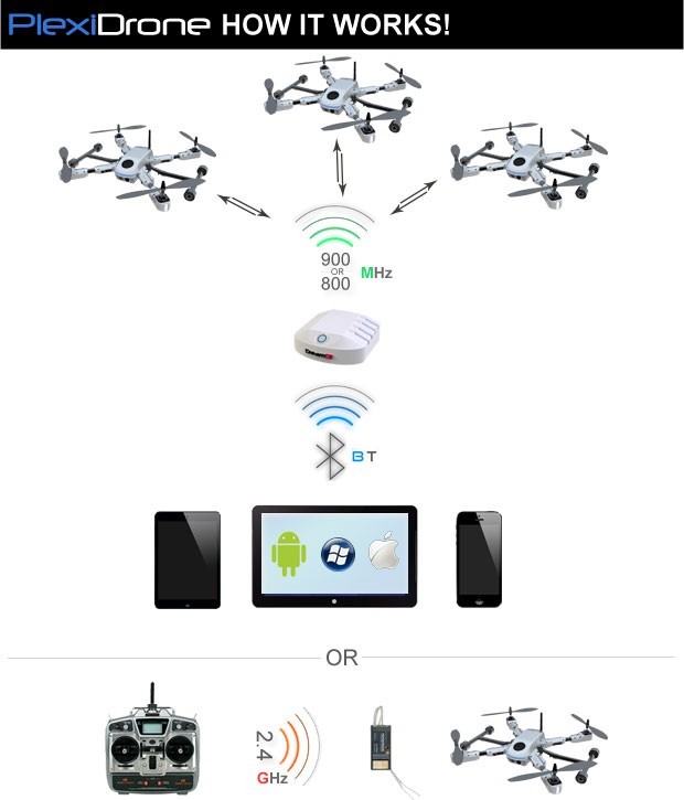 plexidrone-jednoduchy-dron-pre-image-155